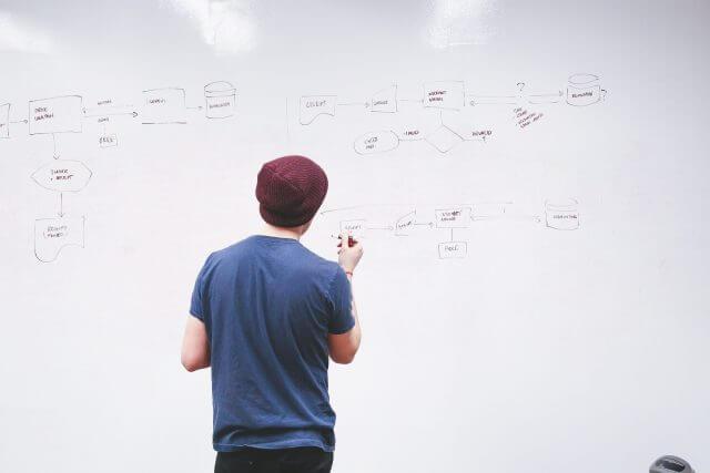 論理的思考と絵本プログラミング:ストーリーを考える人